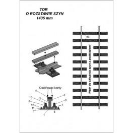 Tory kolejowe 1435 mm 1:25 (50 cm)